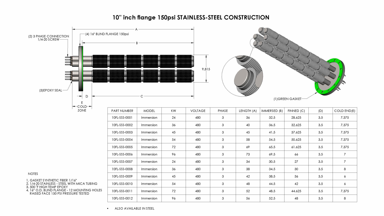 TRIVOLT_10inch flange 150psi SSS-STL