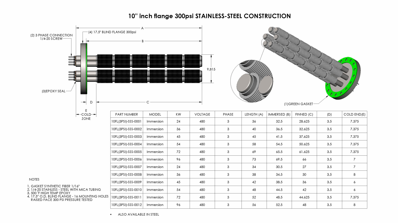 TRIVOLT_10inch flange 300psi SSS-STL