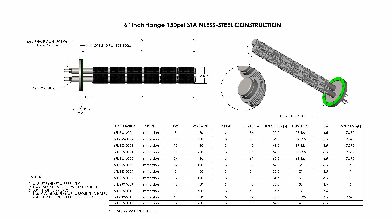 TRIVOLT_6inch flange 150psi SSS-STL