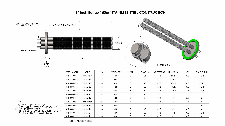 TRIVOLT_8inch flange 150psi SSS-STL