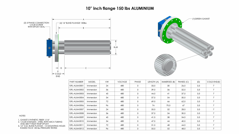 Aluma-10inch-flange-150lbs-Nema1