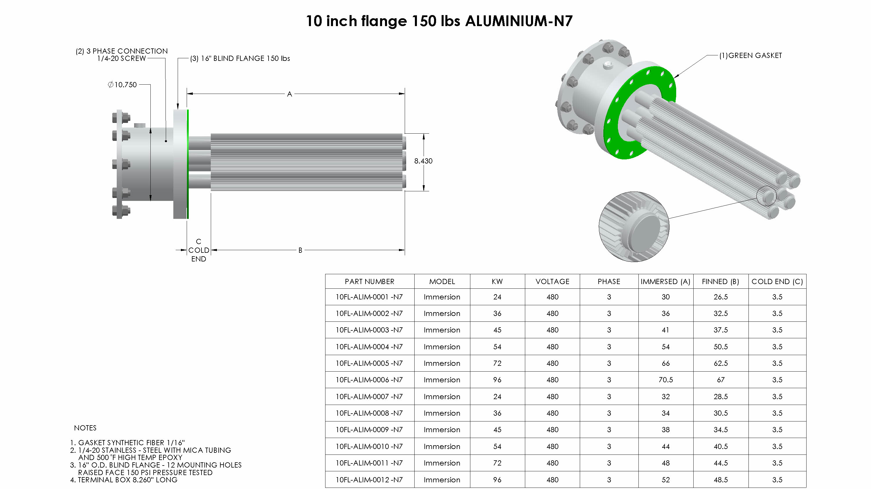 Aluma-10inch-flange-150lbs-Nema7