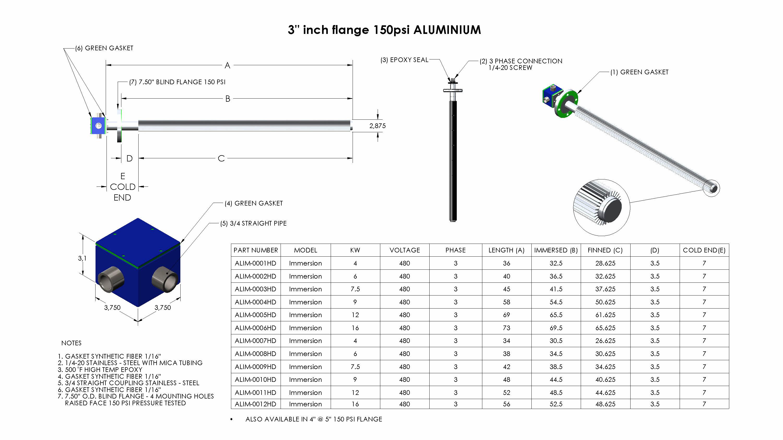 Aluma-3inch-flange-150lbs-Nema1