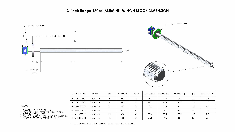 Aluma-3inch-flange-150lbs-Nema1-Non-stock