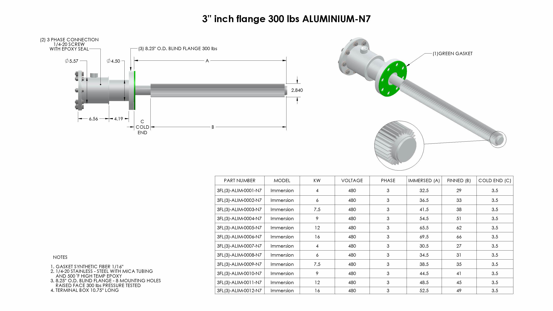 Aluma-3inch-flange-300lbs-Nema7