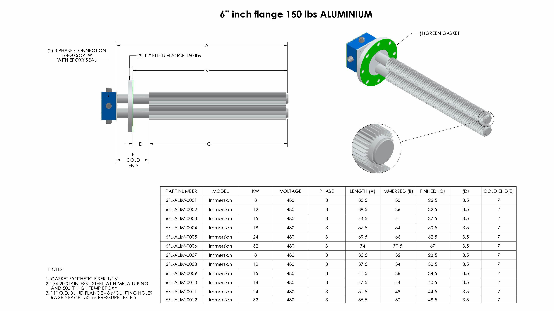 Aluma-6inch-flange-150lbs-Nema1