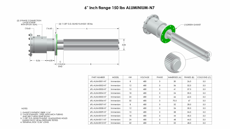 Aluma-6inch-flange-150lbs-Nema7