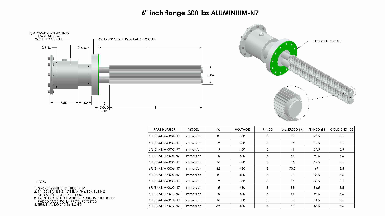 Aluma-6inch-flange-300lbs-Nema7