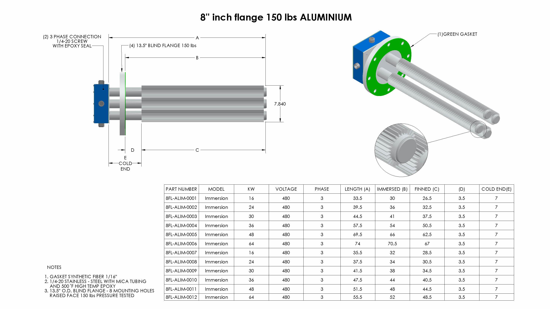 Aluma-8inch-flange-150lbs-Nema1