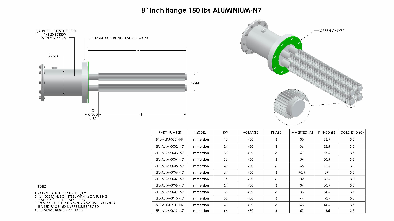 Aluma-8inch-flange-150lbs-Nema7