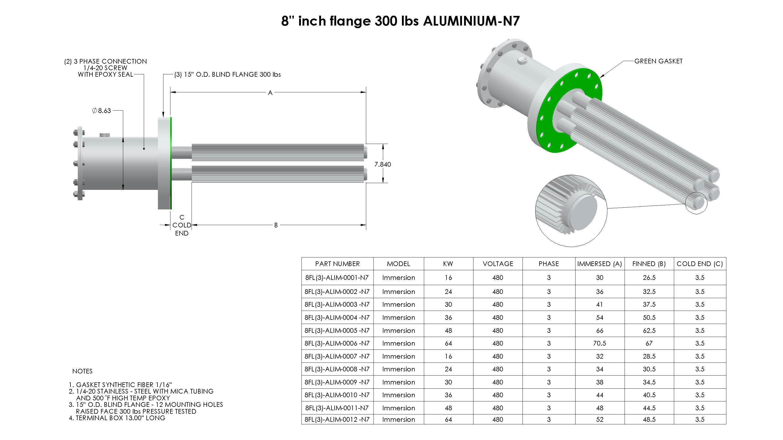 Aluma-8inch-flange-300lbs-Nema7