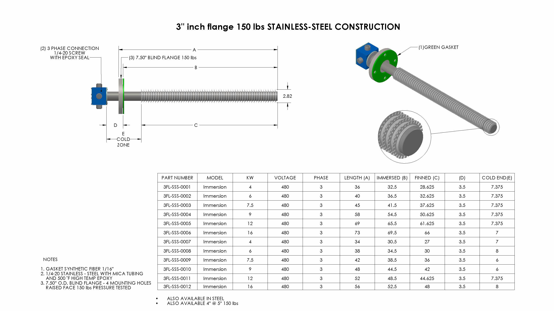 SS-3inch-flange-150lbs-Nema1