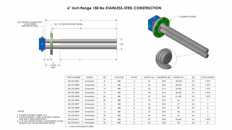 SS-6inch-flange-150lbs-Nema1