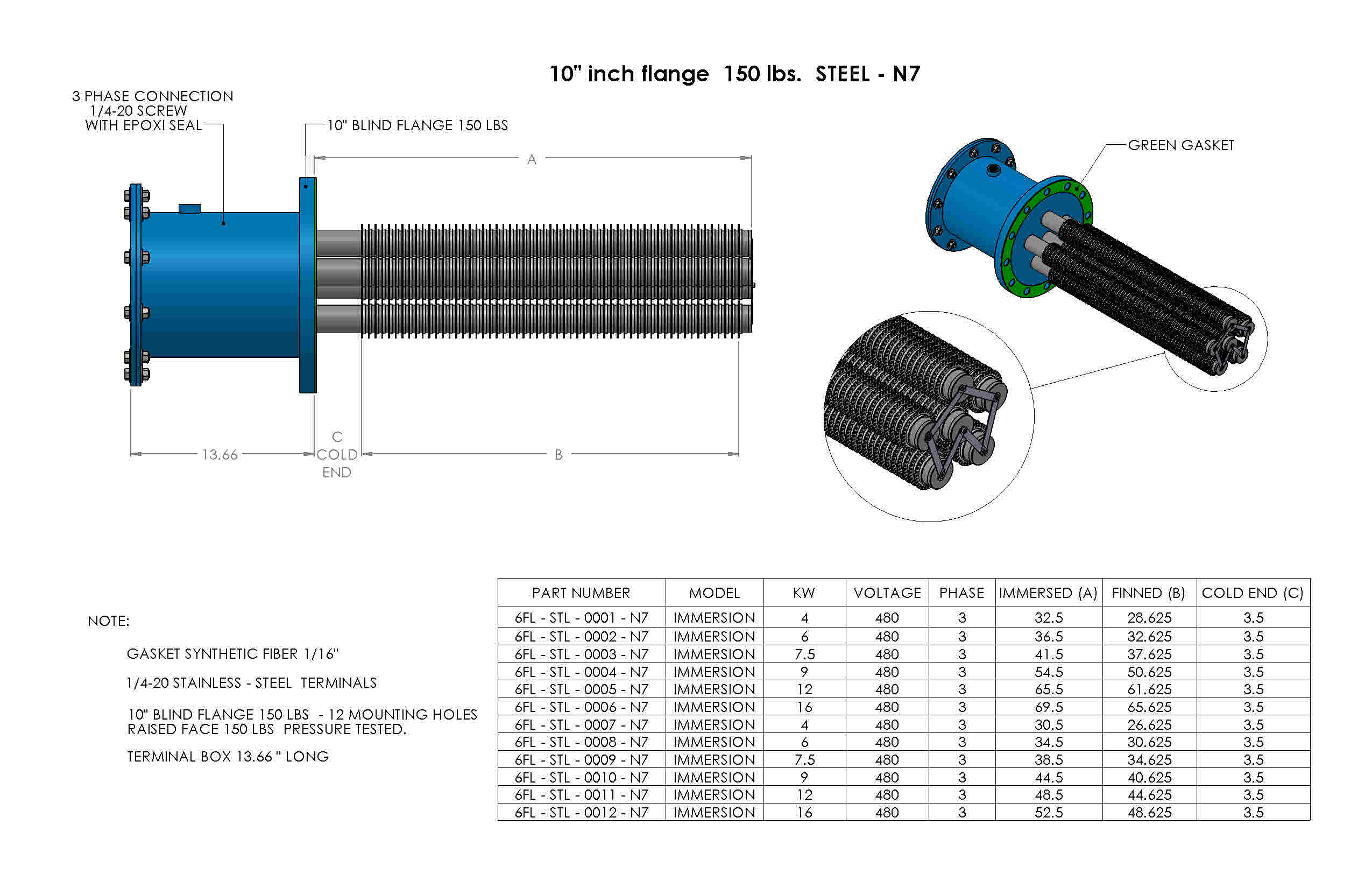 SS-10inch-flange-150lbs-Nema7