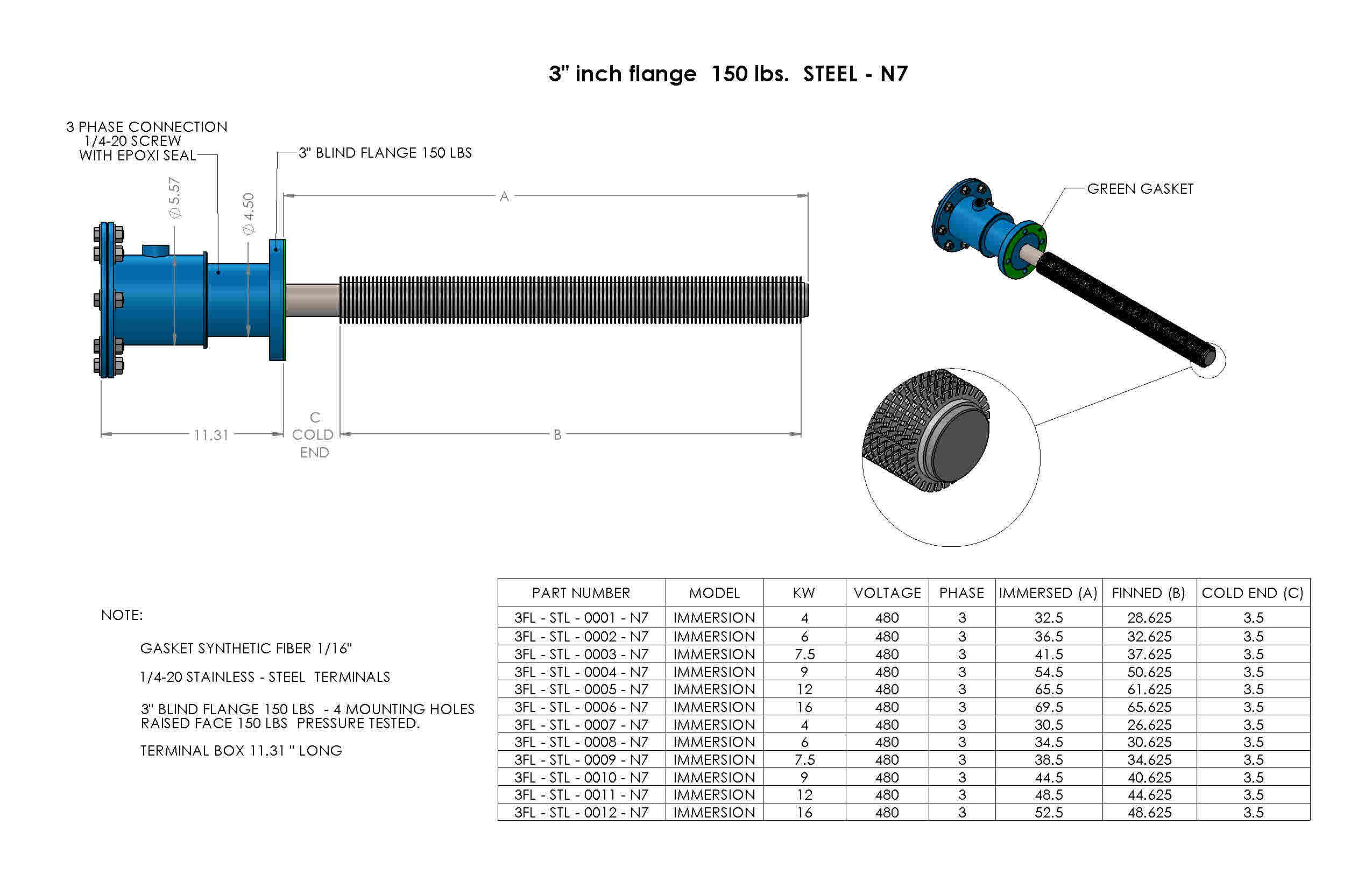 SS-3inch-flange-150lbs-Nema7