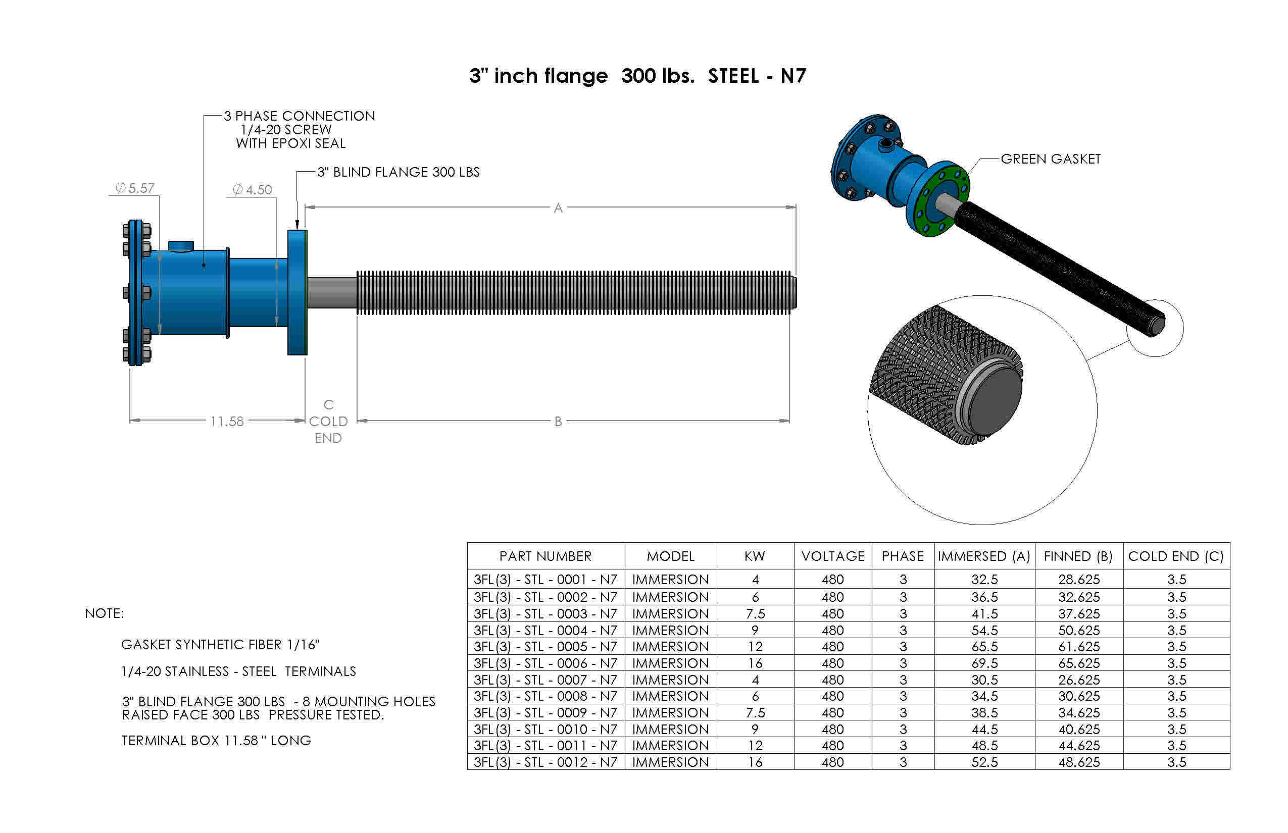 SS-3inch-flange-300lbs-Nema7